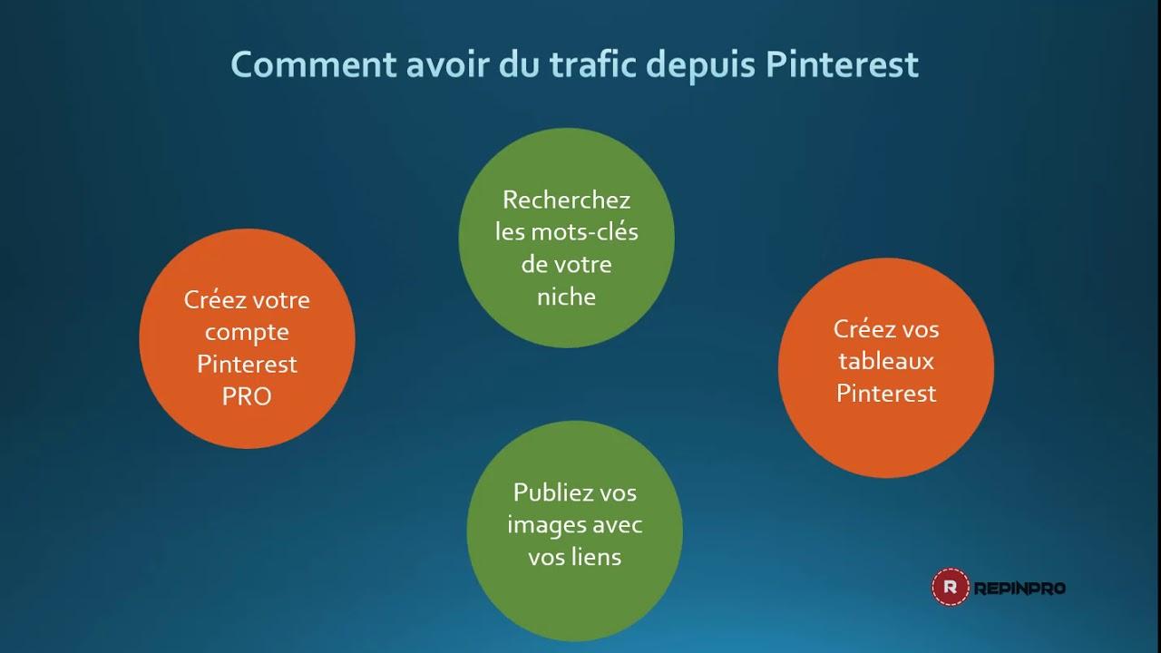 Pinterest : Creer Un Compte Pro Prêt À Recevoir Du Trafic