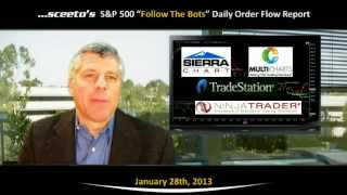 Follow The Bots Sceeto HFT Algorithms Daily Report 28th Jan 2013