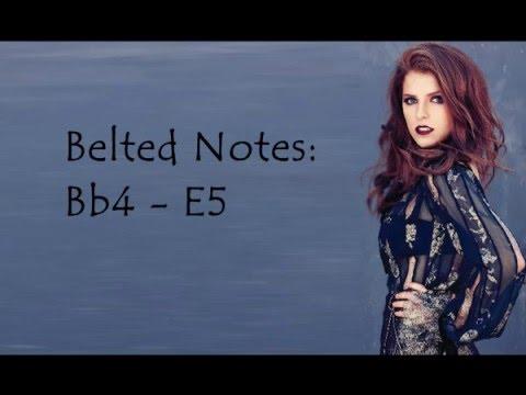 Anna Kendrick Vocal Range F3 - E5 - B5