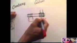 Электродинамика.Часть 4.Энергия магнитного поля.