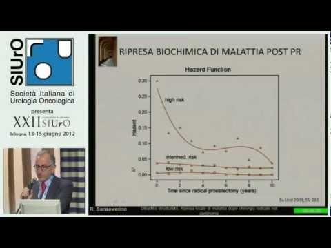 Ripresa locale di malattia dopo chirurgia radicale nel carcinoma prostatico - Introduzione from YouTube · Duration:  3 minutes 18 seconds