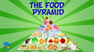 In this video we are going to know everything about the food pyramid. if eat healthy and do exercise will grow strong both mentally physically! so ...