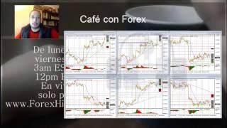 Forex con Café del 21 de Marzo del 2017