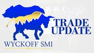Intraday Trading Afternoon Emini Update | June 13th 2016 WyckoffSMI.com
