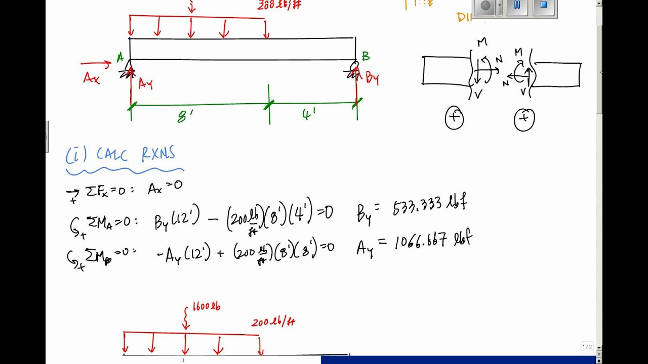 drawing shear and moment diagrams example mechanics of materials calculating bending moments drawing a bending moment diagram video [ 1280 x 720 Pixel ]