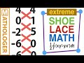 Gauss's magic shoelace area formula and its calculus companion
