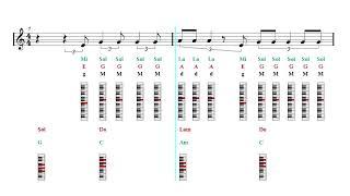 Piano Notes & Chords Tutorial - Hallelujah - Shrek - Pentatonix (Sheet music - Guitar chords)