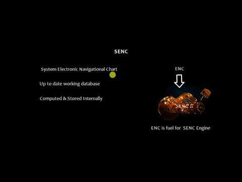 ECDIS_Introduction Part 2
