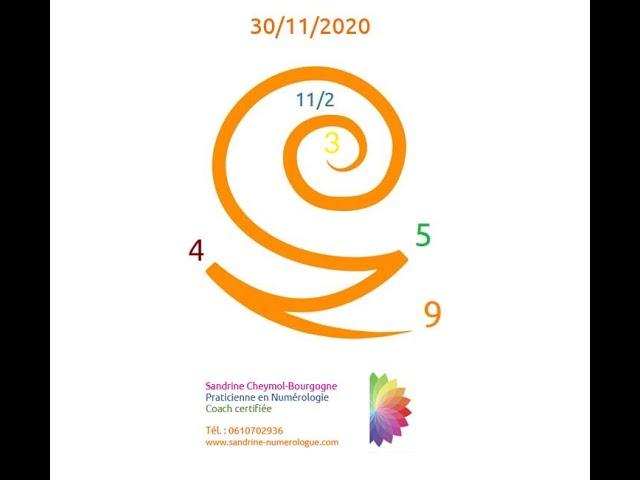 Les énergies du 30/11/2020 en numérologie