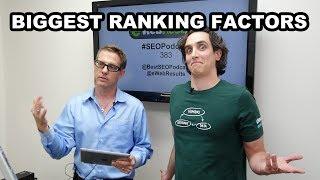 Google's 4 Biggest Ranking Factors