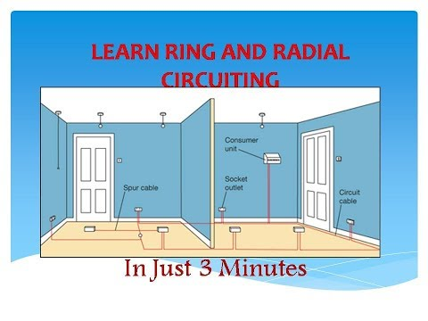 Ring and Radial Circuiting as per BS 7671