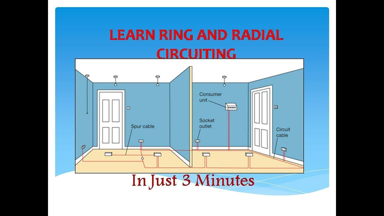 Ring And Radial Circuiting As Per Bs