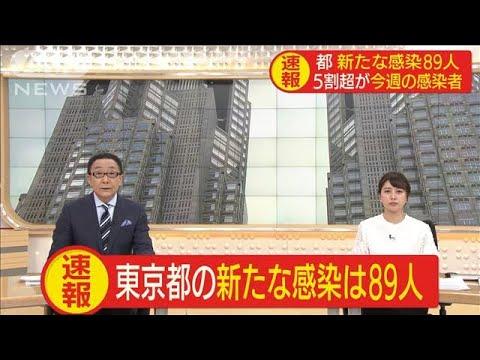 東京都で新たに感染8…