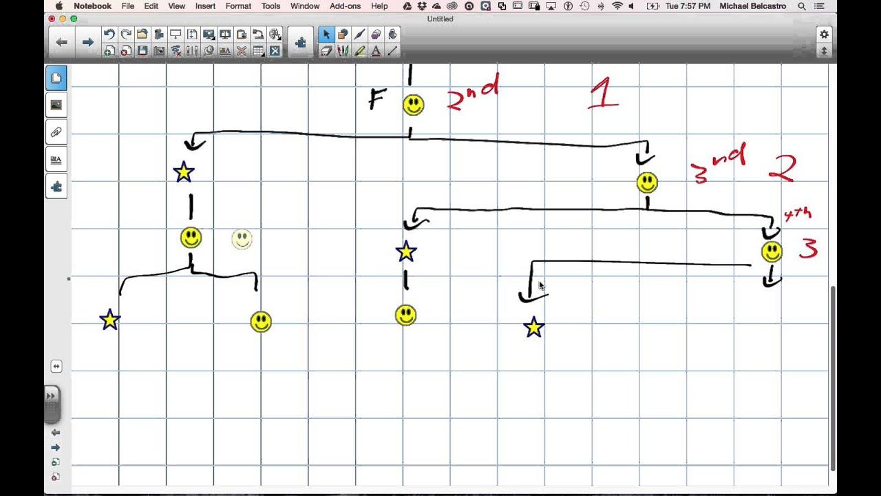 Recursive Formulas And The Fibonacci Sequence Grade 11 Univeristy Lesson 7 3 5 26 15