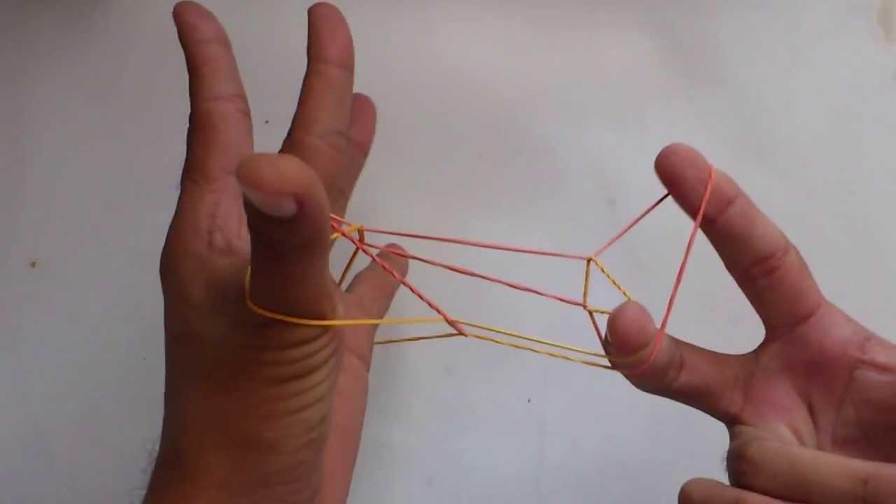 Hasil gambar untuk pesawat karet gelang