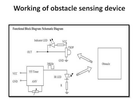 Circuit Diagram Of Robotic Arm - Wiring Diagram Schema