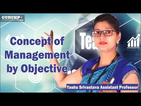 Concept of Management by Objective(BBA, B.Com)