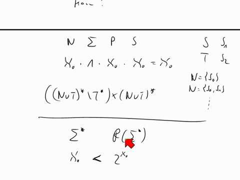 Beispiel Für Eine Typ-0-Grammatik, Abzählbarkeitsargument