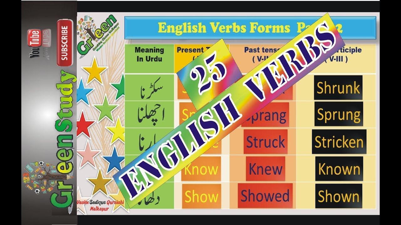 50 English Verbs With Urdu Meaning 50 Regular Verbs In English