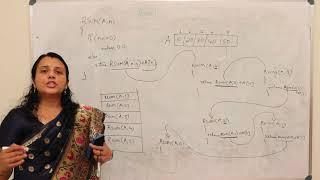 Space Complexity of  Recursive Algorithm
