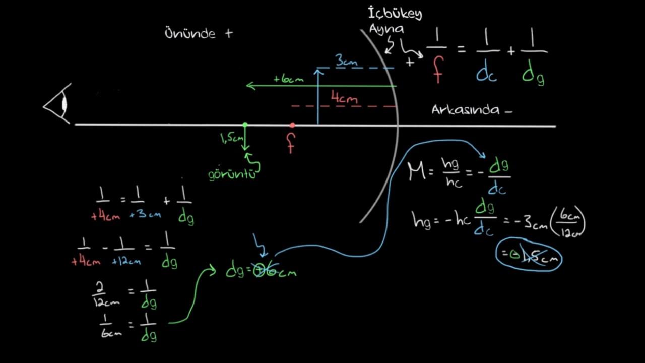 İnce mercek: Formül ve formülün türetilmesi. İnce mercek formülüyle problem çözme