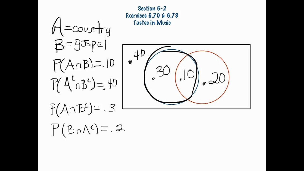 Apstat Probability Lecture 1
