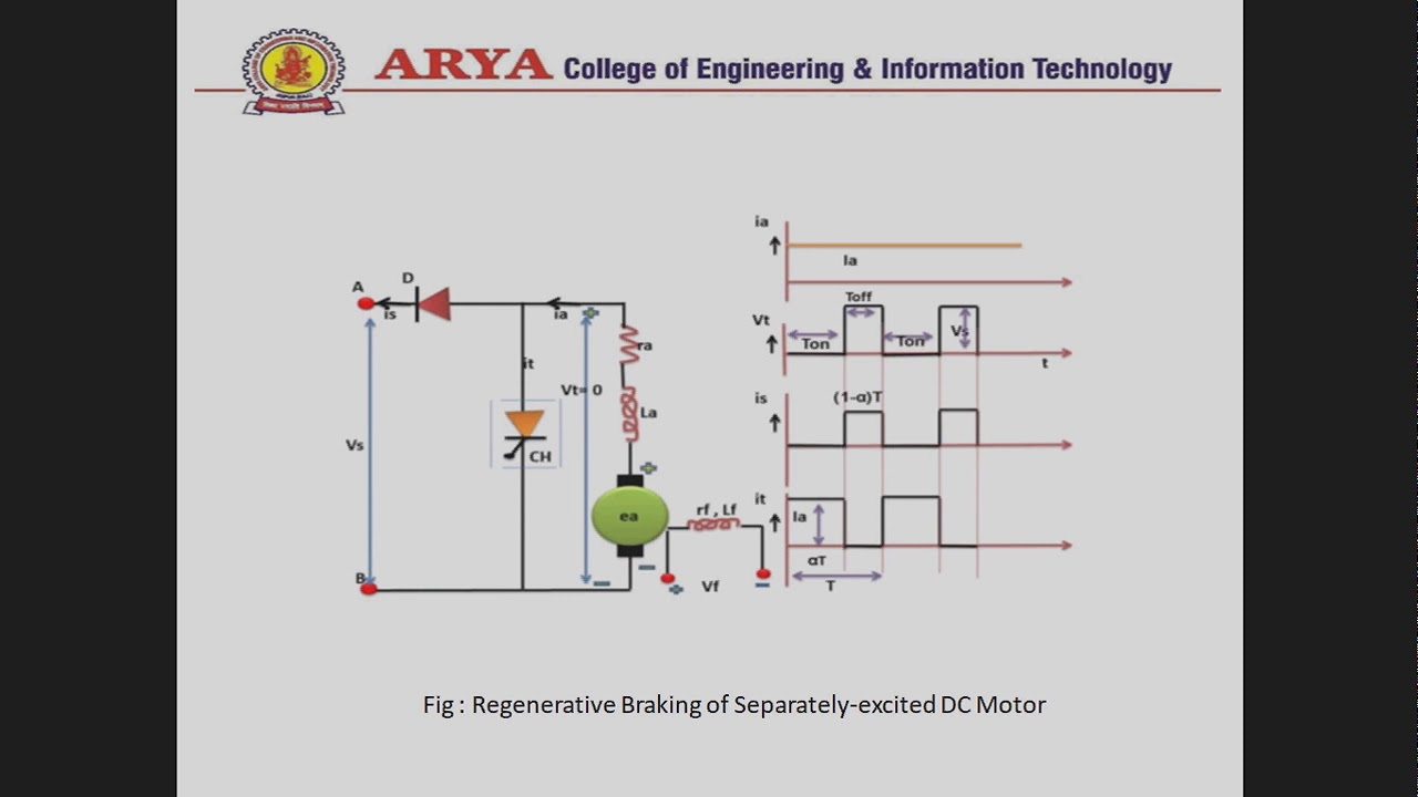 Speed Control Of Dc Motor Using Chopper Part 2 By Sweety Kashyap Arya College Youtube