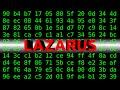 Lazarus tutorijal 01 - Uvod u Lazarus