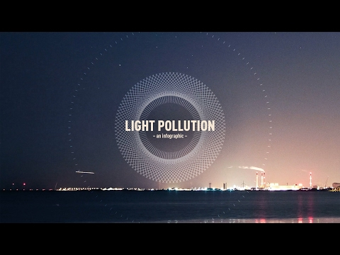 Light Pollution – an infographic HD