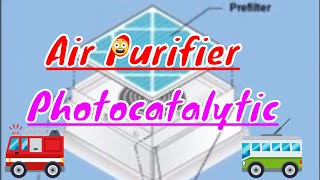 Photocatalytic air Purifier Working for Automobile and Cars