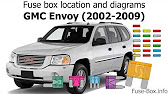 Fuse box location and diagrams: GMC Envoy (2002-2009) - YouTube | 2002 Envoy Fuse Diagram Under Hood |  | YouTube