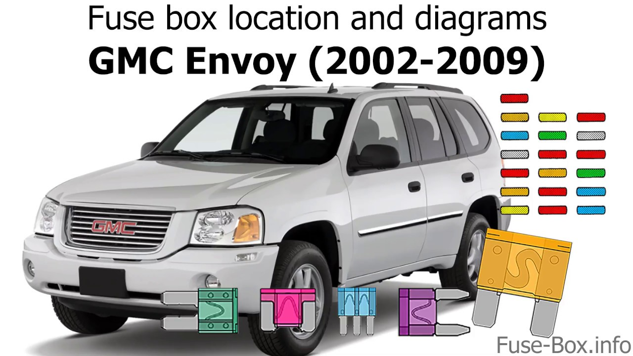 Fuse box location and diagrams: GMC Envoy (2002-2009)  Envoy Fuse Schematic Diagram on