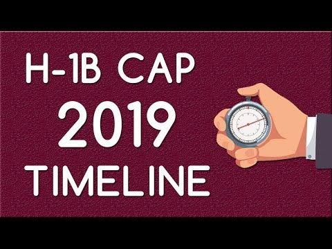 VisaPro's H1B Visa 2019 Timeline for Successful H1B Filing