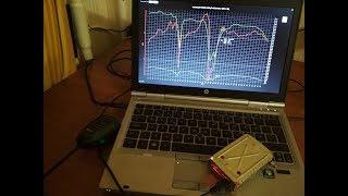 Mod DDS. Part II (панорамный КСВ-метр в работе)