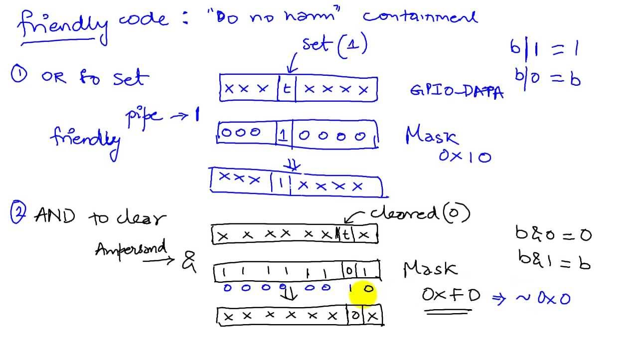 Chapter 6: Parallel I/O ports
