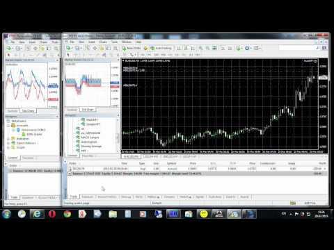 Использование стратегии высокочастотной торговли (HFT) на рынке форекс