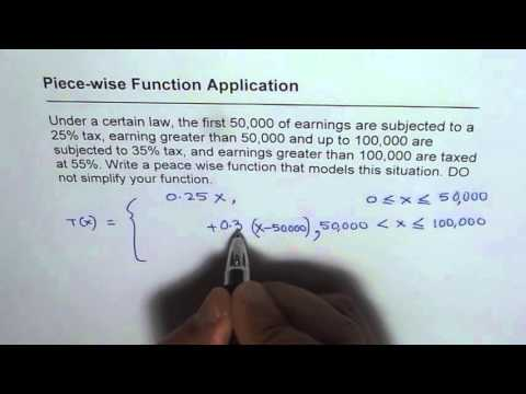 Write A Piecewise Function From A Word Problem Lessons Tes Teach
