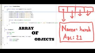 explanation and code for java array of objects in netbeans