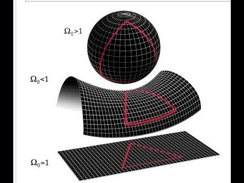 Understanding the  Fourth Dimension  From a 3D Perspective