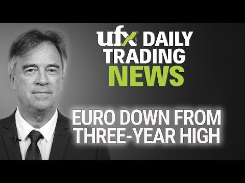 UFXDaily Forex Currency Trading News 18-January-2018