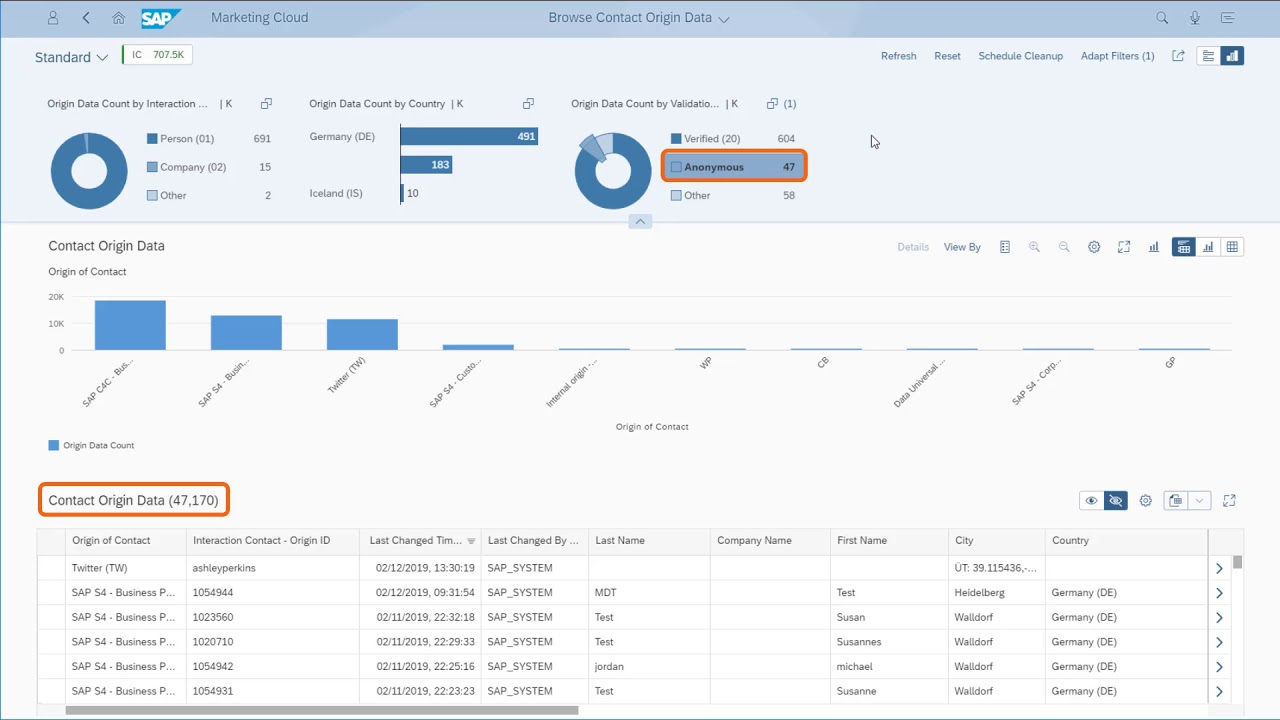 Analytical List Page in SAP Marketing Cloud
