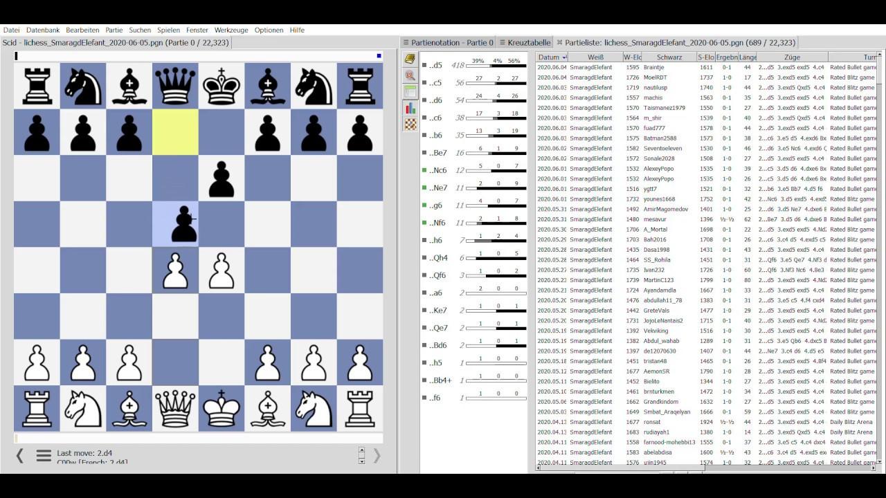 Scid Schach