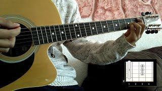 Increible Miel San Marcos Feat Evan Craft    Tutorial Guitarra