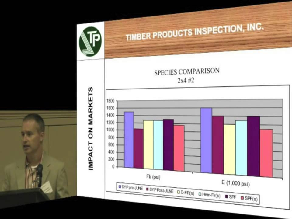 Southern Yellow Pine Design Values Pt 3 Youtube