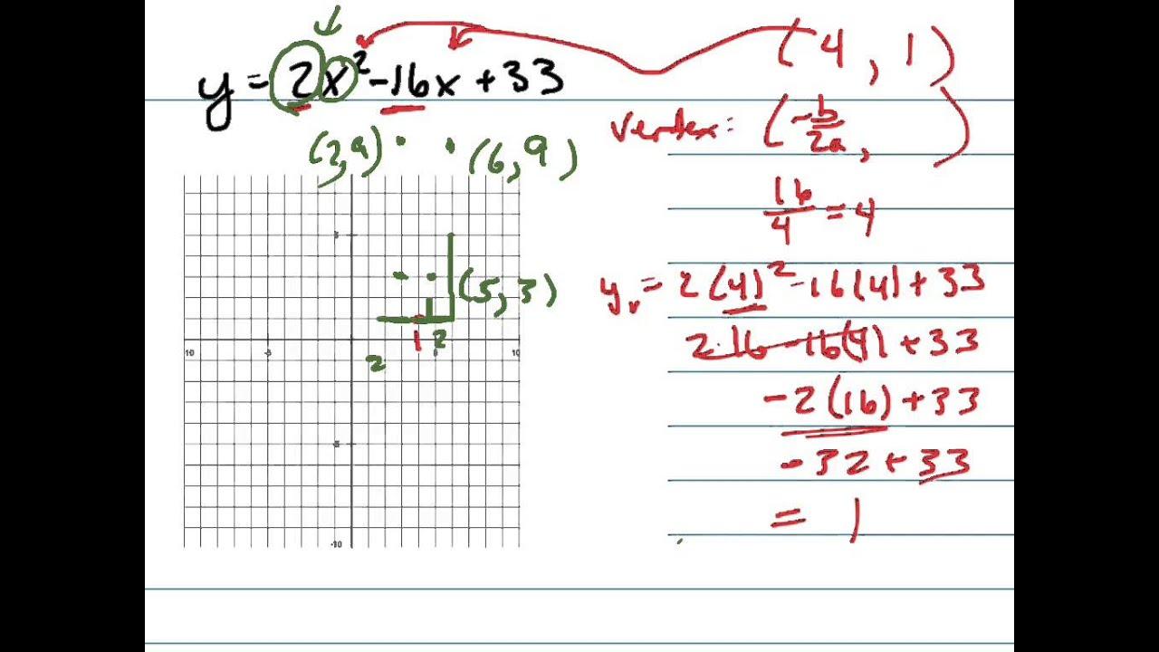 Graph y=2x^2-16x+33 - YouTube