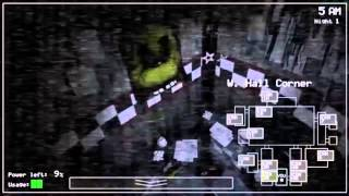 - Todos los jumpscares All Jumpscares from FNAF 1,2,3 Included FNAF3 FanMade and Fanmade Jumpscares