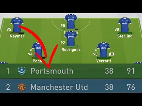 COULD THE BEST UNDER 24'S TEAM CARRY PORTSMOUTH TO THE PREMIER LEAGUE (FIFA 17 EXPERIMENT)