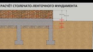 видео Как построить фундамент для дома: варианты, технологии
