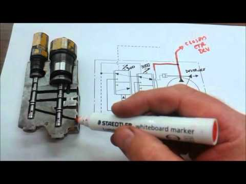 REXROTH LOAD SENSING DRF DFR PUMP CONTROL EXPLAINED PART 1 - YouTube