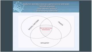 Онлайн-презентация типовой модели «Управление торговой сетью» 17 мая 2016